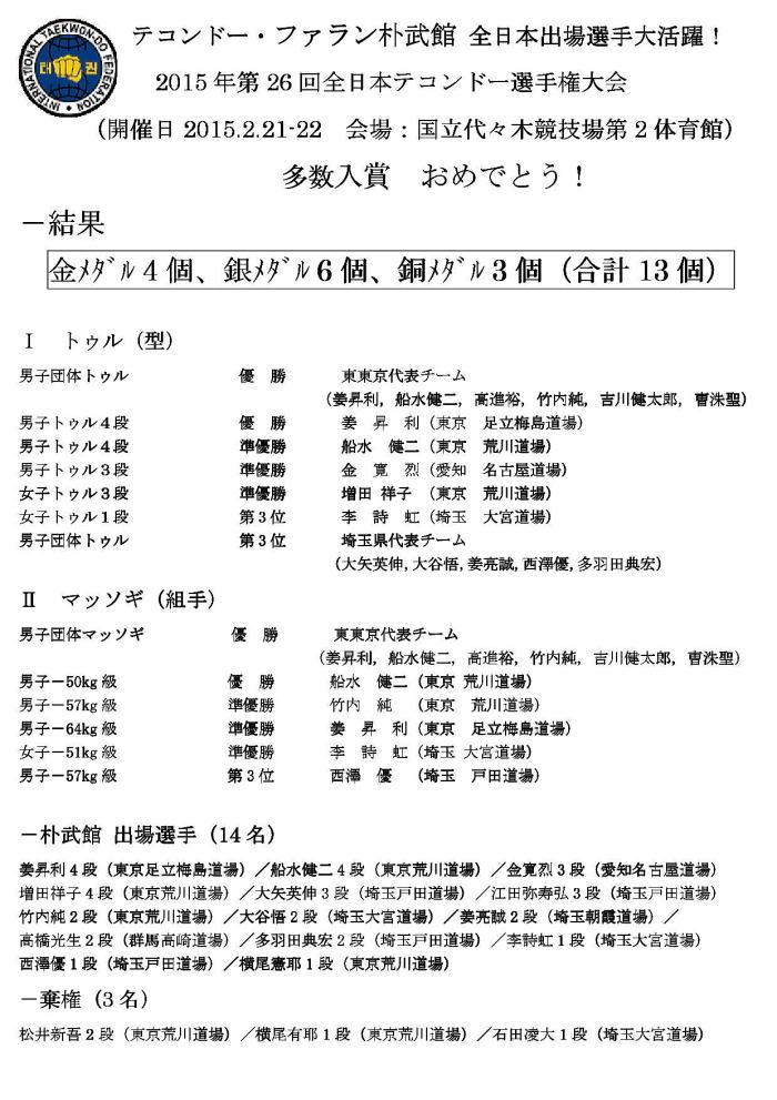第26回全日本大会 朴武館 出場選手結果