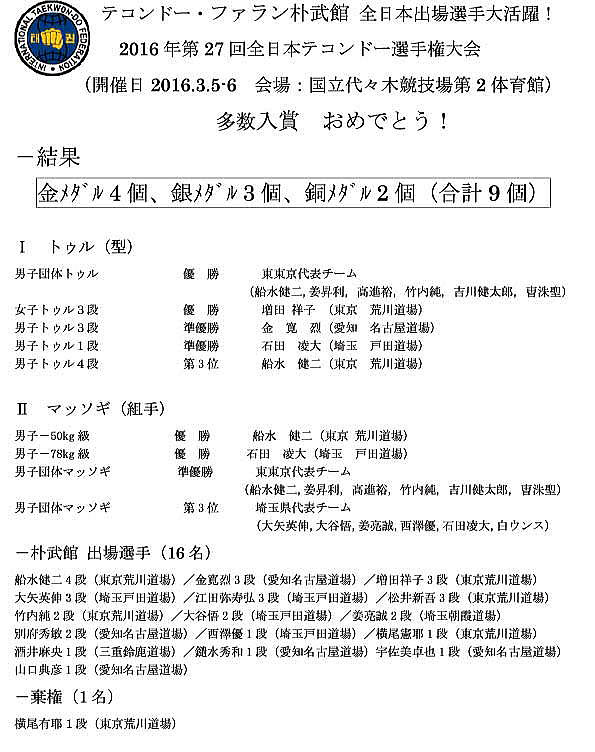 第27回全日本大会 朴武館 入賞者たち